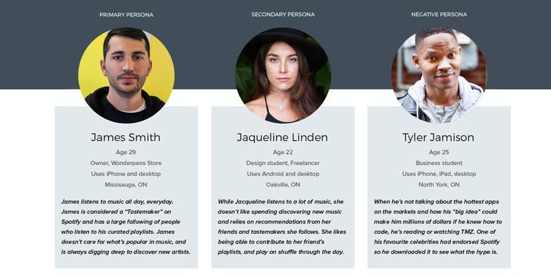 three user personas